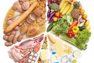 Najczęstsze alergeny pokarmowe a rodzaje alergii pokarmowych